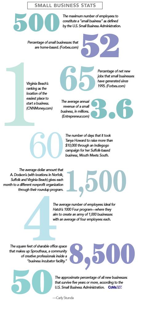 small-biz-stats